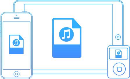 Transfer iPhone, iPad, iPod music