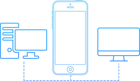 Transfer Photos between iPhone and PC/Mac